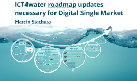 ICT4Water Roadmap Brussels 18.11.2016