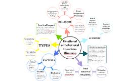 Emotional or Behavioral Disorders