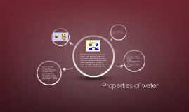 Copy of Properties of water