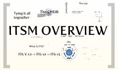 ITSM OVERVIEW-MON