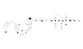 Copy of Linea del tiempo de inventos mexicanos