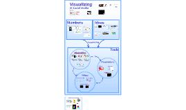 Visualizing in Social Media