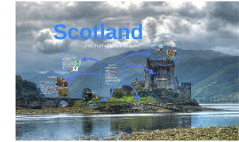 Copy of Scotland t.p de History of Enlgand