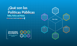 ¿Qué son las Politicas publicas