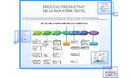Copy of PROCESO PRODUCTIVO DE LA INDUSTRIA TEXTIL