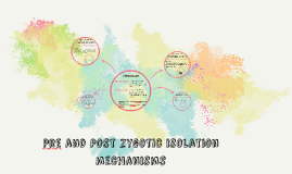 Pre and Post zygotic isolation mechanisms