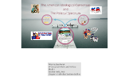 Copy of The American Ideological Consensus and the Political Spectru