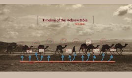 Timeline of the Hebrew Bible
