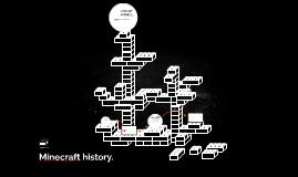 Minecraft history.