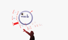 Copy of verb