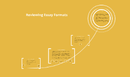 Copy of Reviewing Essay Formats