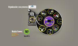 Copy of Modelo Canvas: Spotify