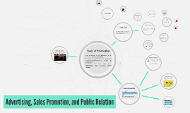 Advertising, Sales Promotion, and Public Relation