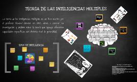 Copy of Copy of Teoría de las Inteligencias Múltiples de Howard Gardner