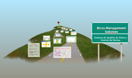 Boss-Management Solution