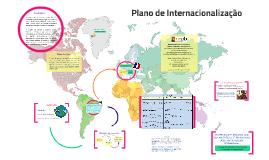 Plano de Internacionalização