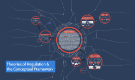 Theories of Regulation and the Conceptual Framework