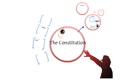 Copy of The Constitution
