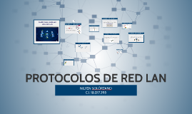 Copy of Copy of PROTOCOLOS DE RED