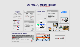 Lean Canvas & Validation Board
