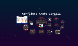 Conflicto Arabe-Israelí