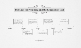 The Law, the Prophets, and the Kingdom of God