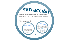 Extraccion