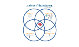 Attributes of Effective Learning