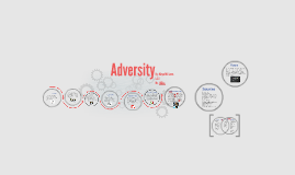 Adversity Project By: Maya Williams