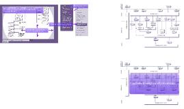 Interactive Project Management Process Model