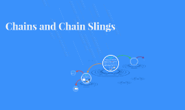 Chains and Chain Slings