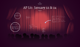 AP Lit:  January 22 & 24