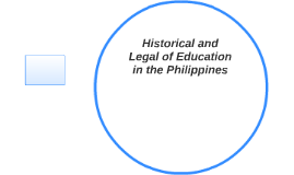 Historical and Legal of Education in the Philippines