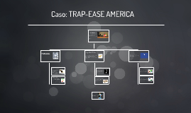Copy of Caso: TRAP-EASE AMERICA