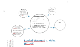 Louled Massoud v. Malta