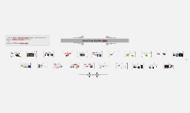 Copy of Linea del Tiempo [Dispositivos Móviles]
