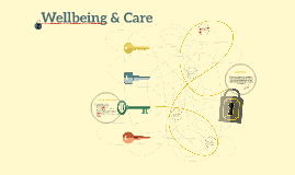 Wellbeing & Care