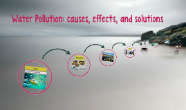 Water Pollution: causes, effects, and solutions