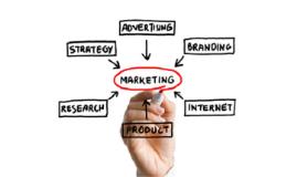 Advertising Sales Agent by Julissa Derivois on Prezi