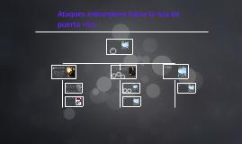 Copy of Ataques extranjeros hacia la isla de puerto rico