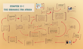 CH 11-1: The Scramble for Africa
