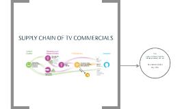 TV Supply Chain