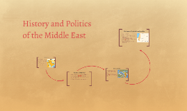 History and Politics of the Middle East