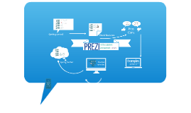 Prezi in the Academic Environment