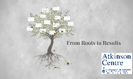 AC Roots