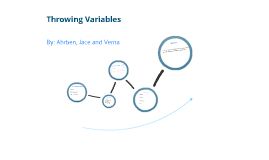 Throwing Variables