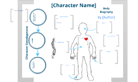 Body Biography Template