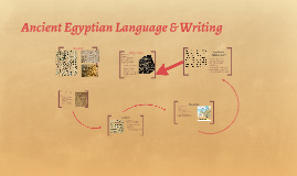 Ancient Egyptian Language & Writing