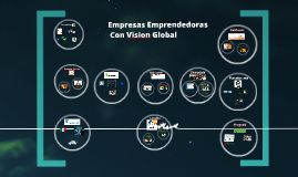 Empresas Emprendedoras Con Vision Global