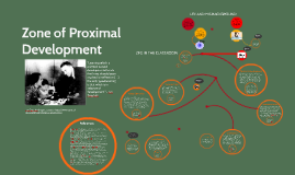 Copy of Zone of Proximal Development